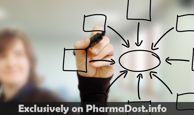 Pharmacoepidemiology Pharmacoeconomics Notes